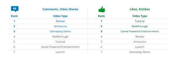 onlinevideoengtcontenttype