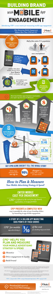 Infographicappmarketing
