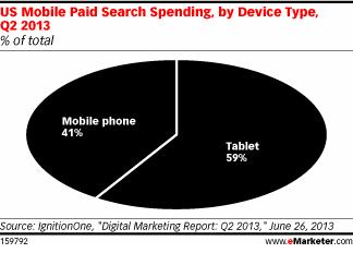 Mobilesearchsom