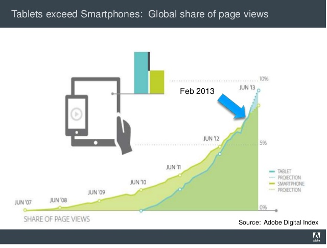tabletssppageviews