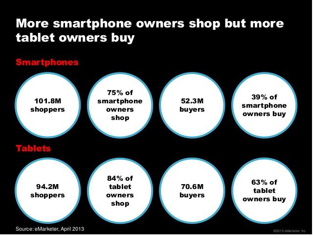 Tabletsmartphones