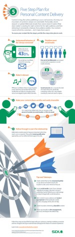 1401904482-millenials-check-phones-43-times-day-this-what-looking-for-infographic-3