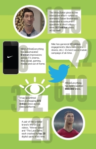 nike-infographic-05-2014