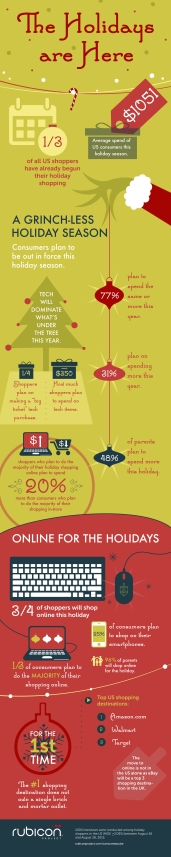 ConsumerPulse2015_HolidaySpend_Infographic_US_v5.5