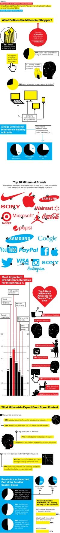 millennial-shopper
