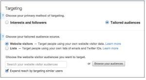 TargetingTwitter