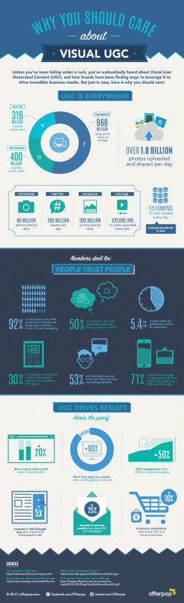 why-ugc-infographic