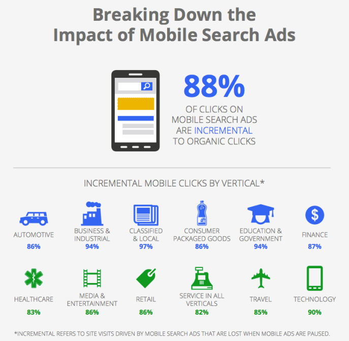 MobileSearchads
