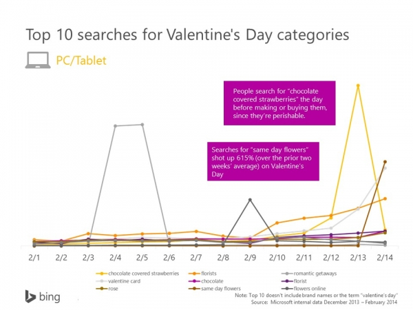 valentines-day-search-pc-tablet