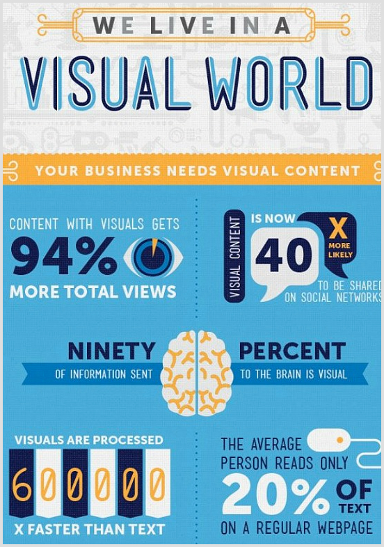 Visual-content-infographic-2