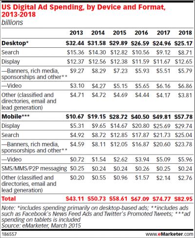 digital-ad-spend