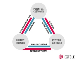 Customer-Tread-Wheel