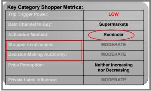 shopperactivation