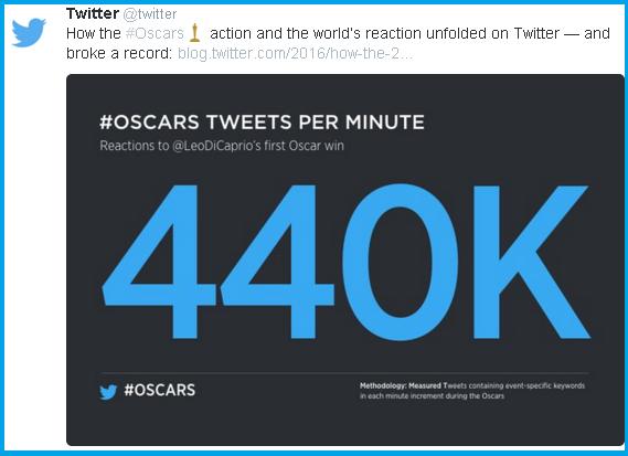 Twitteroscars