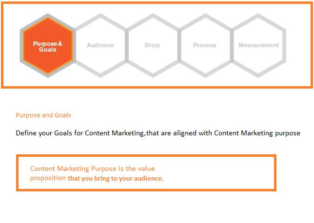 content-purpose